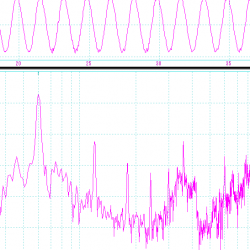 ミックスボイスを波形で見てみたよ。